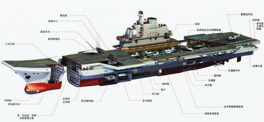 辽宁号航母壁纸